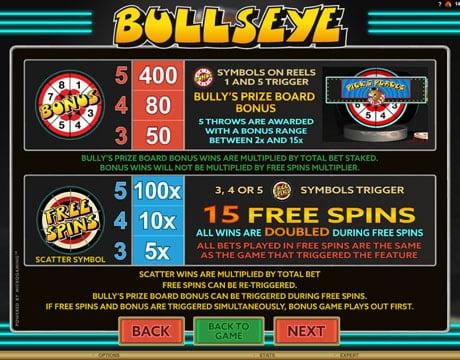 Бонусы и фриспины в игре Bullseye