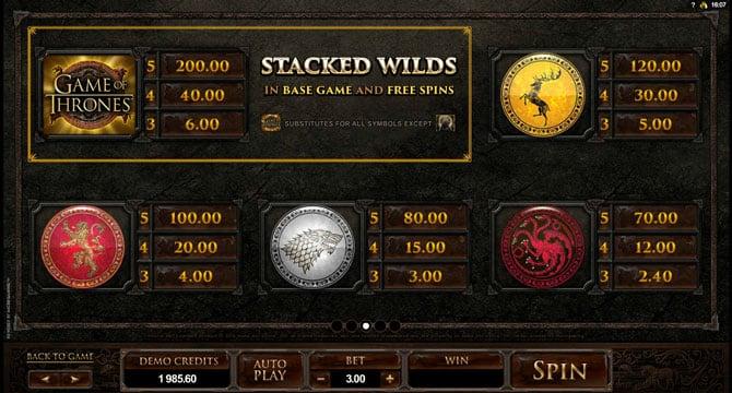 Превращения Wild в игре Game of Thrones