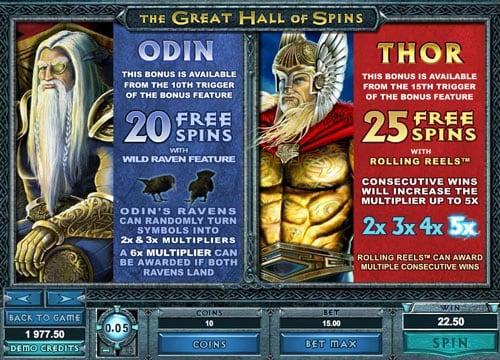Фриспины Одина и Тора в игре Thunderstruck 2