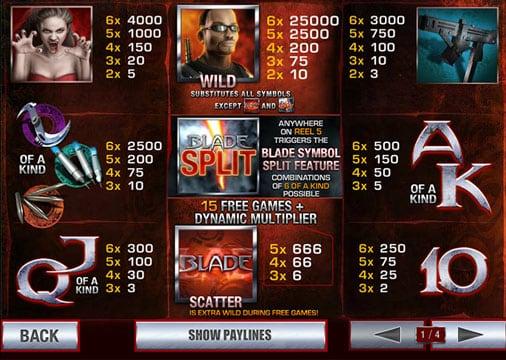 Таблица выплат и коэффициенты игрового аппарата Blade