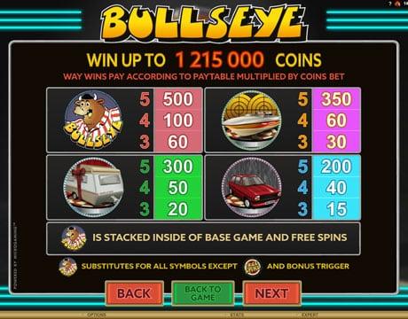 Призовая комбинация символов в игровом автомате Bullseye