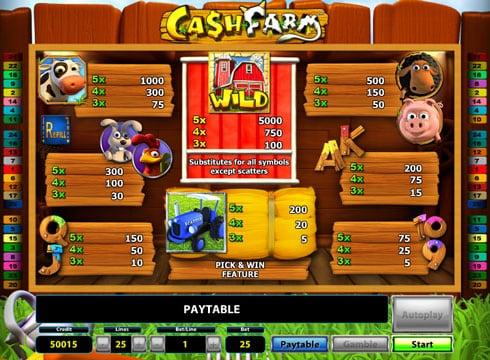 Символы и их коэффиценты для выпла в игровом аппарате Cash Farm