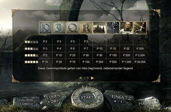 Выплаты за символы в игровом аппарате Forsaken Kingdom