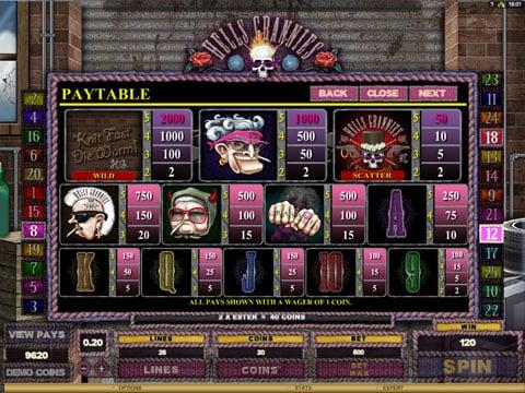 Таблица выплат игровом аппарате Hells Grannies