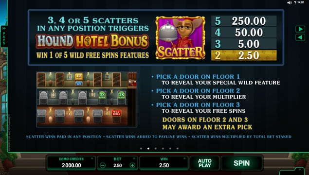 Особенности бонусной игры со скаттером в игровом аппарате Hound Hotel