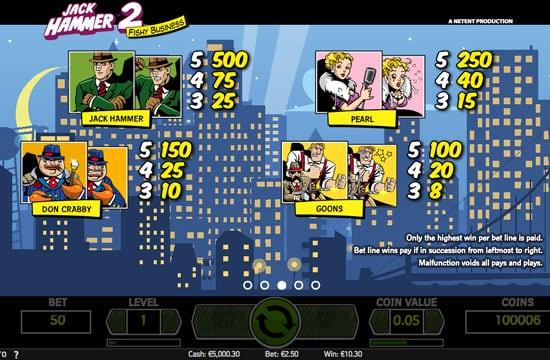Особые символы в игровом аппарате Jack Hummer 2