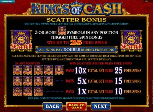 Выплаты за скаттеры в игровом аппарате Kings of Cash