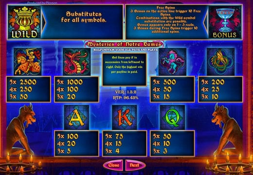 Таблица выплат в игровом аппарате Mysteries of Notre Dames