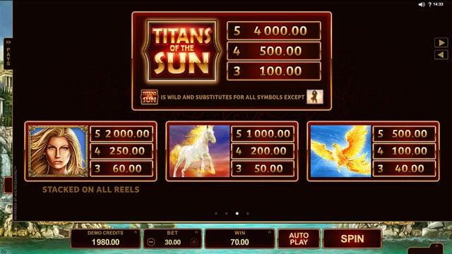 Выплаты за символы в игровом аппарате Titans of the Sun Theia