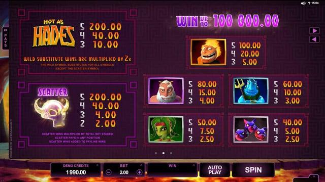 Спецсимволы игрового автомата Hot As Hades