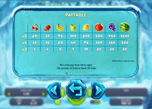 Таблица выплат в онлайн игре Fruity Frost