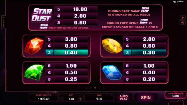 Таблица выплат в онлайн игре Stardust